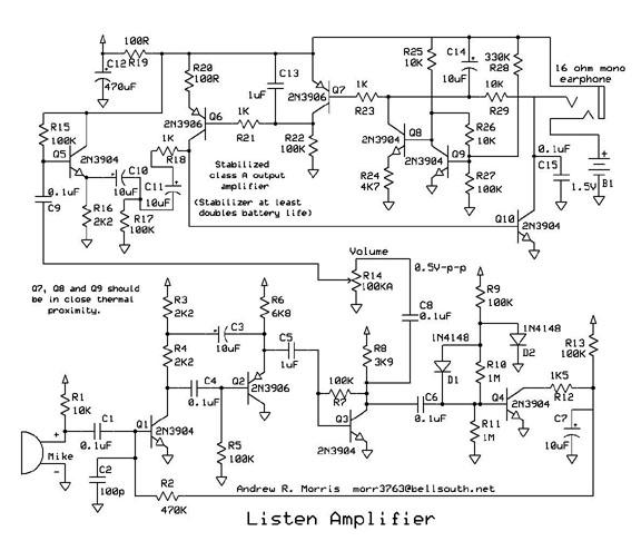 listen amplifier by andrew r  morris