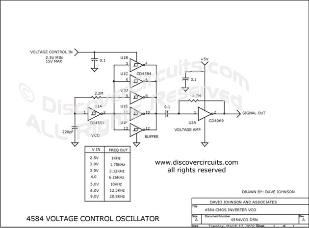 Circuit 4548 Voltage Control Oscillator designed by Dave Johnson, P.E. (March 12, 2002)