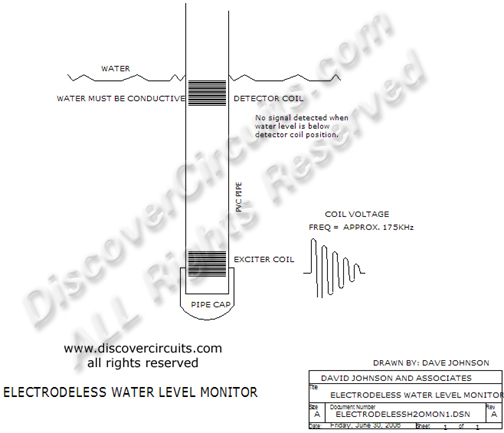 Circuit Electrodeless Water Level Monitor Circuit designed by Dave Johnson, P.E. (June 30, 2006)