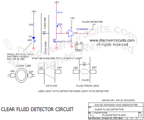 Circuit Clear Fluid Detector Circuit designed by David A. Johnson, P.E. (Oct 22, 2005)