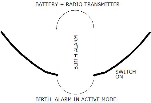 furthermore 40 Meter Receiver Circuits besides  additionally Lezione 12  unicazioni Wireless Low Cost Arduino likewise Ipod Fm Transmitter. on transmitter circuit schematics